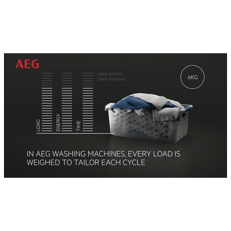 AEG 40036735SETOS (foto 8)