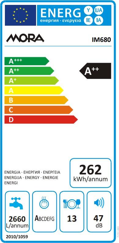 Energetický štítek Mora IM 680, 60cm