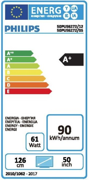 Energetický štítek Philips 50PUS6272/12