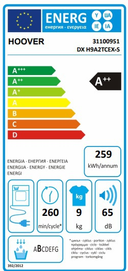 Energetický štítek Hoover DX H9A2TCEX-S