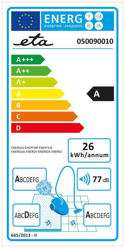 Energetický štítek ETA Aero 0500 90010