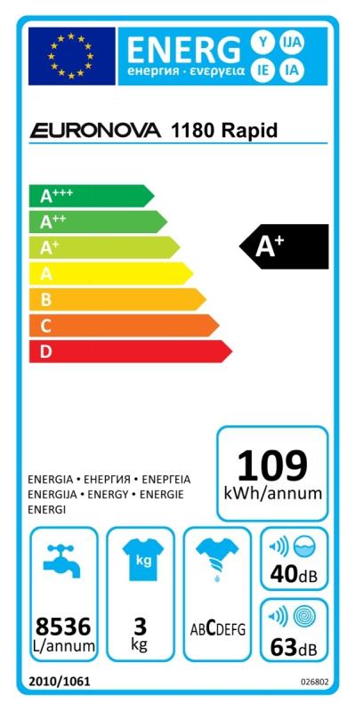 Energetický štítek Romo EURONOVA 1180 Rapid