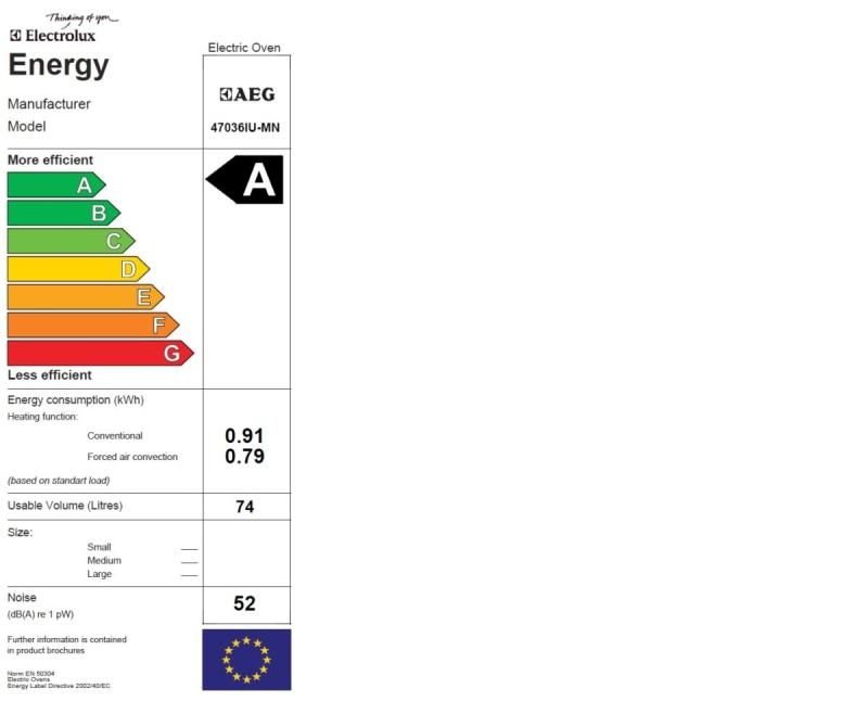 Energetický štítek AEG COMPETENCE 47036IU-MN