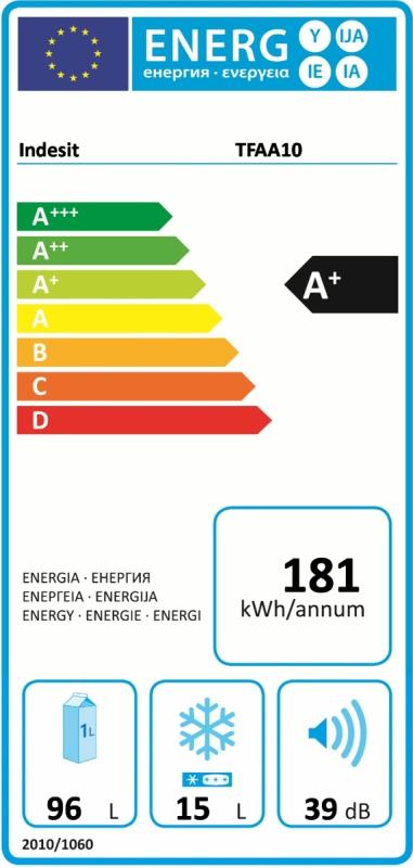 Energetick� �t�tek