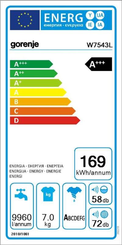 Energetický štítek Gorenje W 7543L