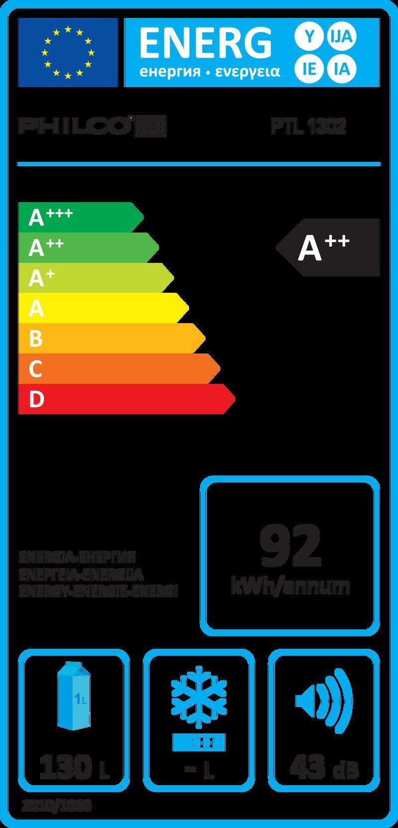 Energetický štítek Philco PTL 1302