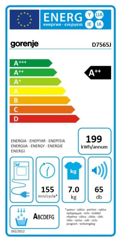 Energetický štítek Gorenje D 7565 J