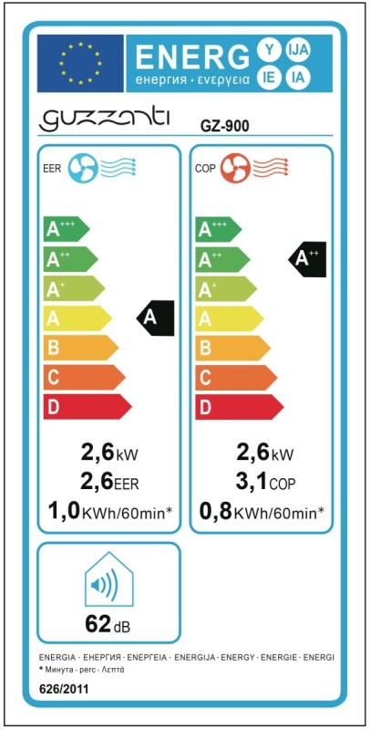 Energetický štítek Guzzanti GZ 900 mobilní
