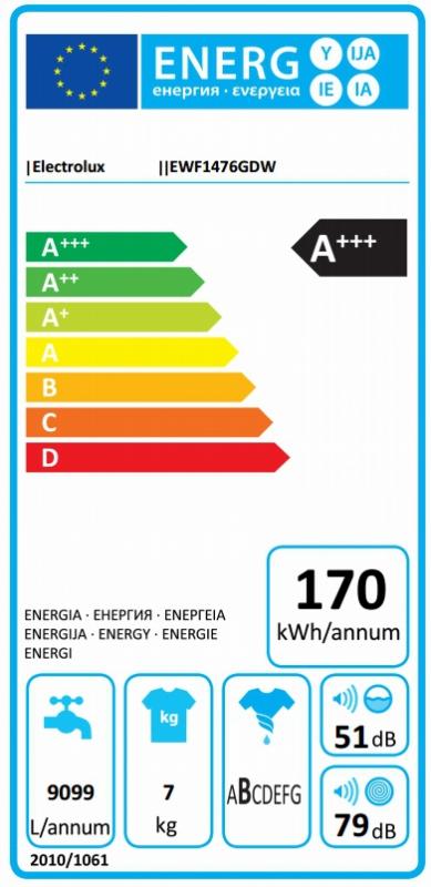 Energetický štítek Electrolux EWF1476GDW