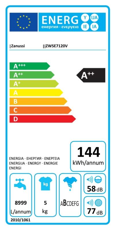 Energetický štítek Zanussi ZWSE7120V