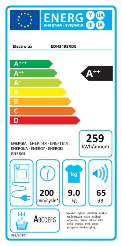 Energetický štítek Electrolux EDH3498RDE