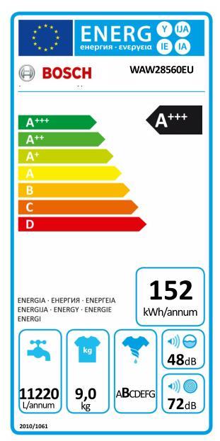 Energetický štítek Bosch WAW28560EU