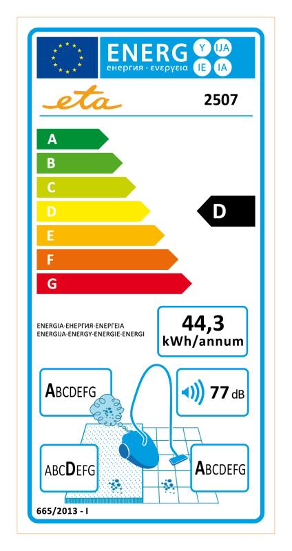 Energetický štítek ETA Tiago 2507 90000