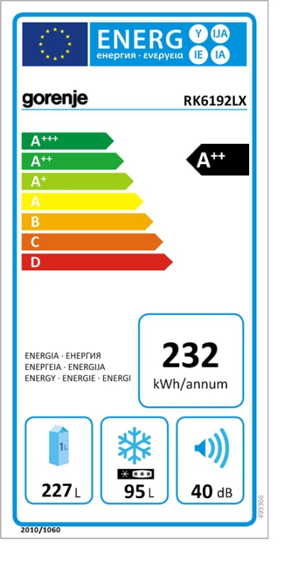 Energetický štítek Gorenje RK 6192 LX