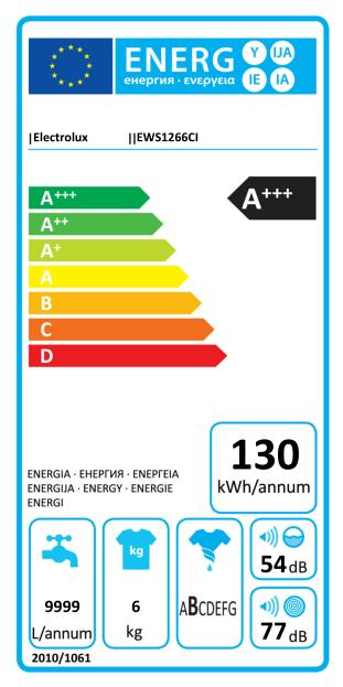 Energetický štítek Electrolux EWS1266CI