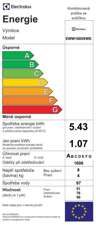 Energetický štítek Electrolux EWW1685SWD