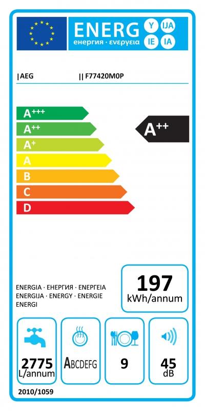 Energetický štítek AEG F77420M0P