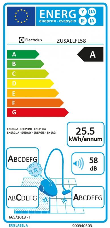 Energetický štítek Electrolux ZUSALLFL58 UltraSilencer ZEN