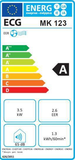 Energetický štítek ECG MK 123