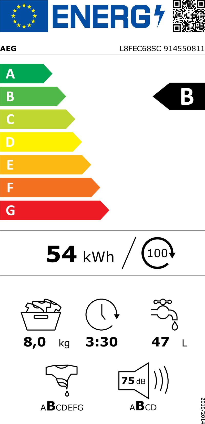 Energetický štítek AEG ÖKOMix® L8FEC68SC