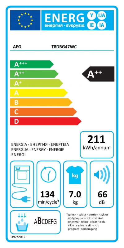 Energetický štítek AEG AbsoluteCare® T8DBG47WC