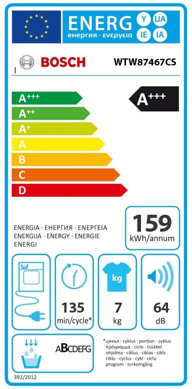 Energetický štítek Bosch WTW87467CS kondenzační