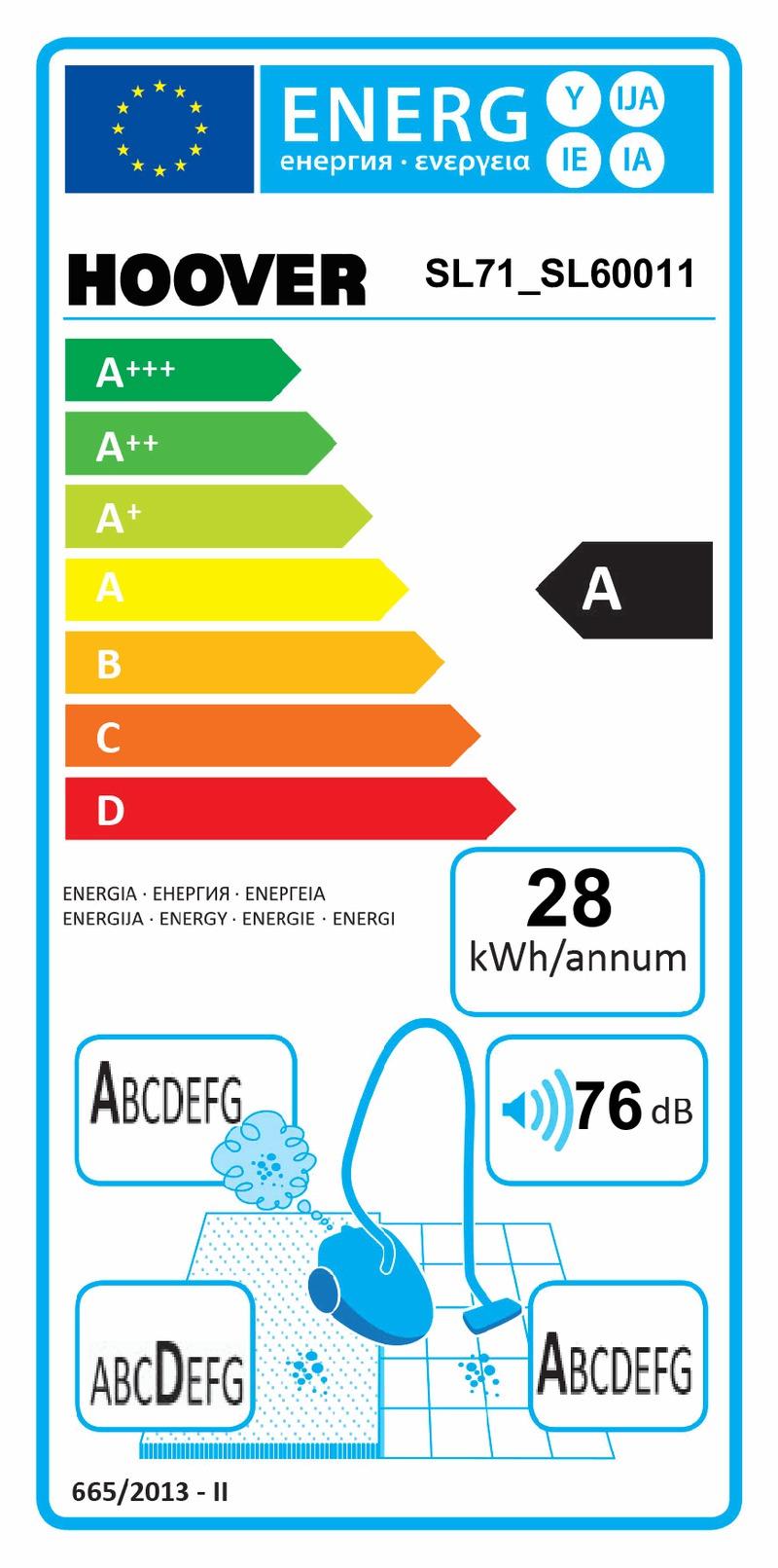 Energetický štítek Hoover SL71_SL60011
